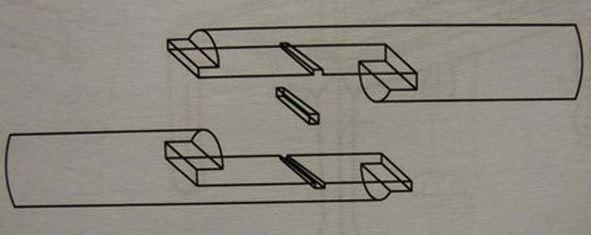 这种榫卯结构叫做楔钉榫