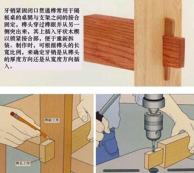 第二步,如步骤 3 那样,要再次用到那个木工活动角尺,重新将角度推把的